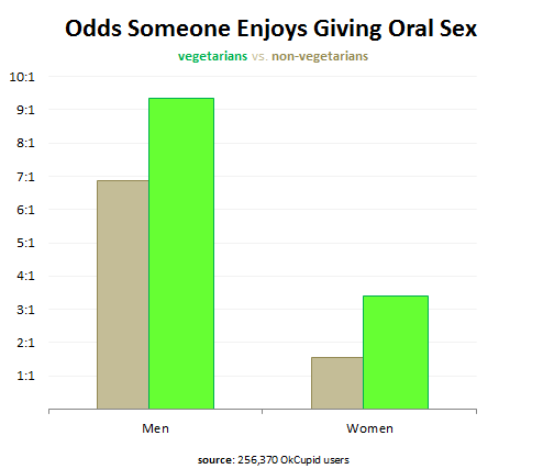 do women like to give oral sex How To Give A Woman Oral Sex - Advice For Guys From A Girl.