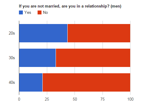 relationship-men