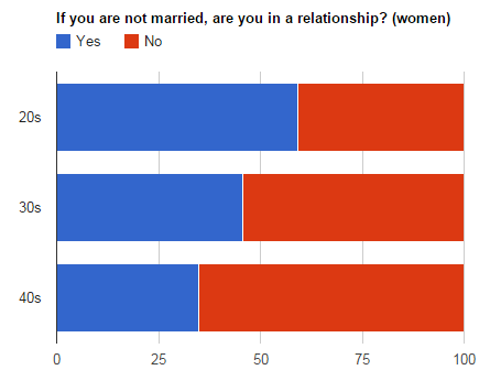 relationship-women-png